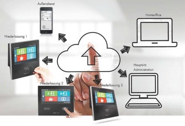 ZWS_Web_Cloud-705x480pSW5krSBD7Ztt